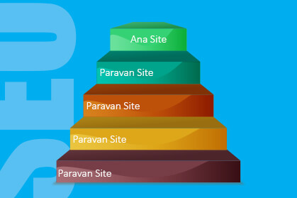 Seo ve Paravan Site